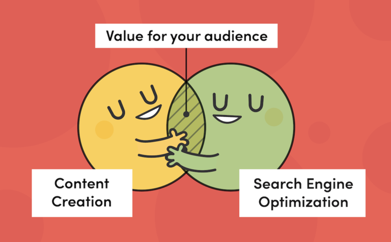 Why Content Creation And SEO Belong Together